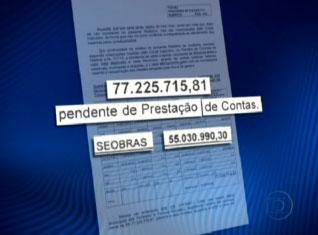 Reprodução do Jornal Nacional