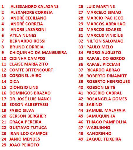 Os 49 que cederam à pressão de Cabral e votaram contra o povo