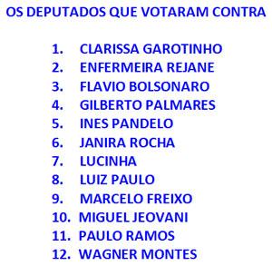 Esses são os deputados que tiveram coragem de votar contra Cabral