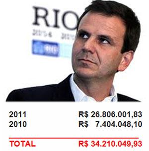 Eduardo Paes e os pagamento feitos à agência de publicidade Binder, do filho de Carlos Augusto Montenegro