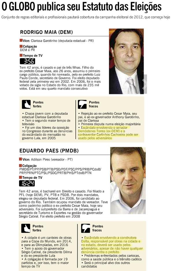 cfa5f578c3 Blog do Garotinho - O Globo mais uma vez engana os seus leitores