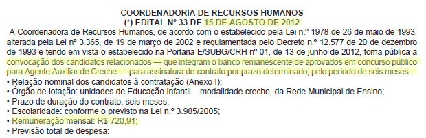Reprodução do Diário Oficial do Município do Rio de Janeiro