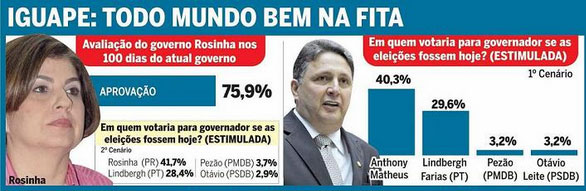 Reproduo do blog do Alexandre Bastos, da Folha da Manh