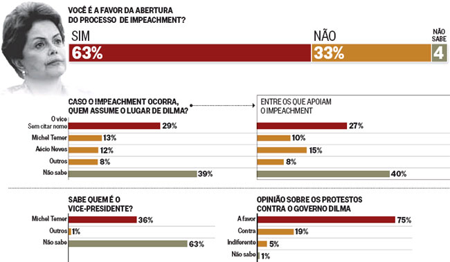 Reprodução do jornal O Globo
