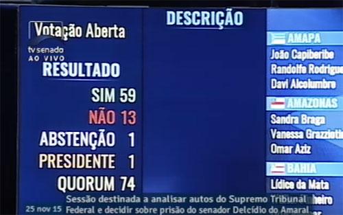 Resultado no painel do Senado (Imagem da TV Câmara)