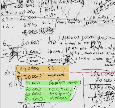 Anotações da planilha do operador de Cabral, Luiz Carlos Bezerra